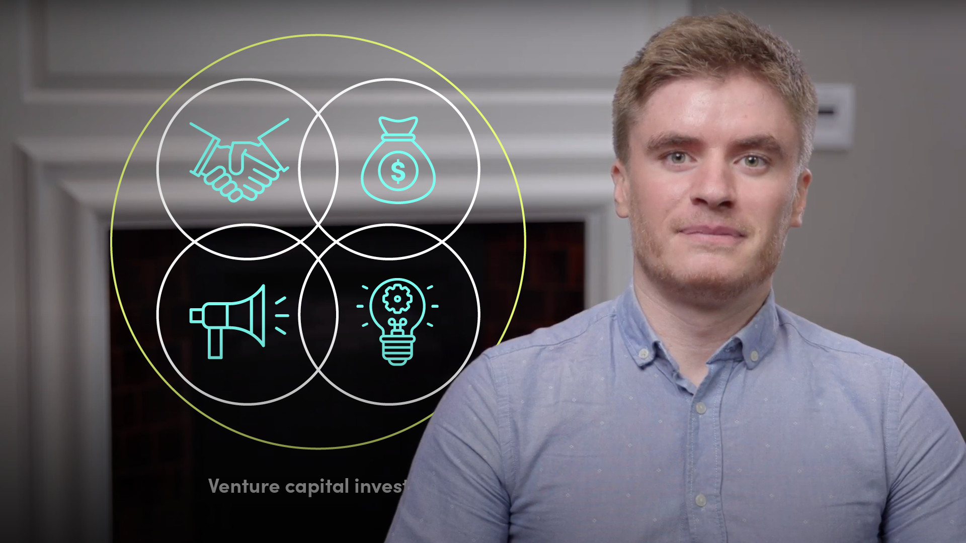 Venture Capital (1/3): Introduction