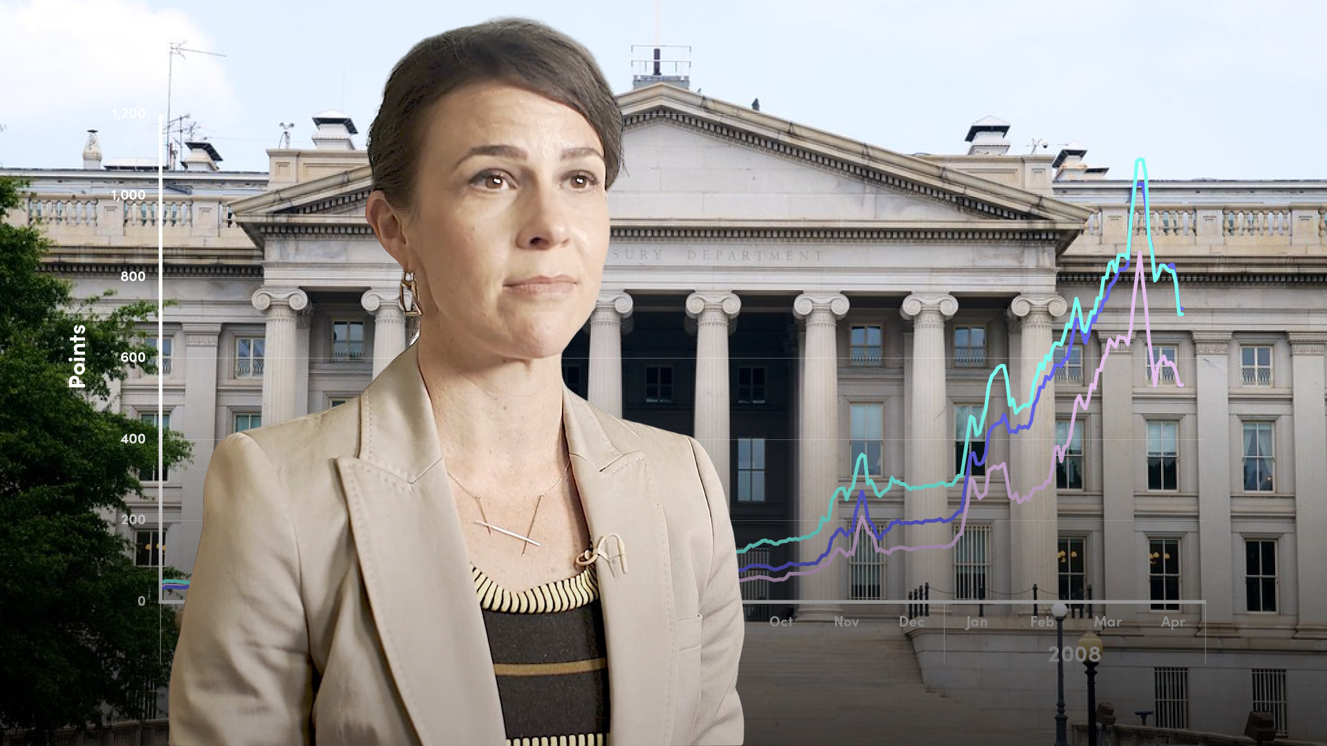 Central Banks and When They Go Wrong
