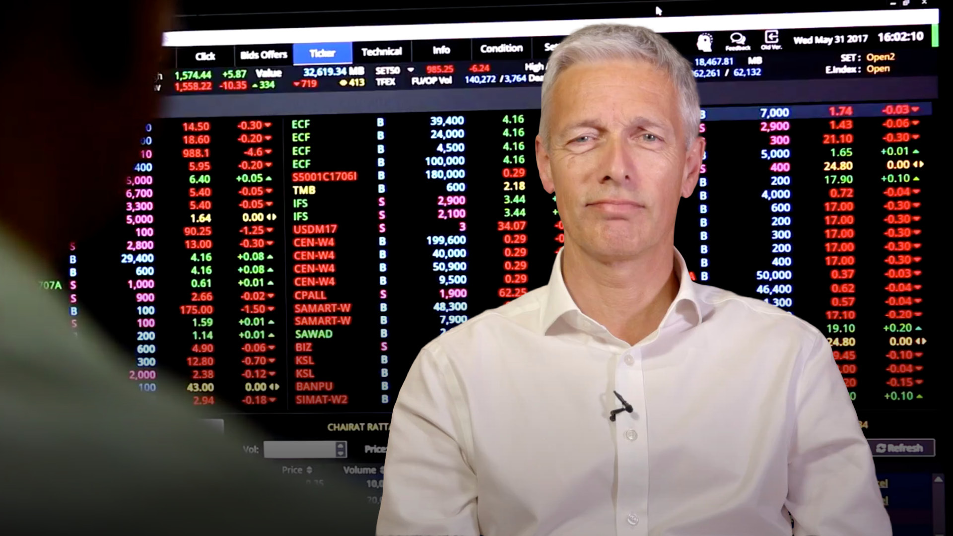 FX Markets (1/2): Introduction